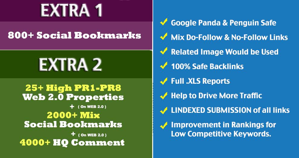 Create 132+ DOFOLLOW High PR1-PR7 or DA 30+ Highly Authorized Google Dominating BACKLINKS
