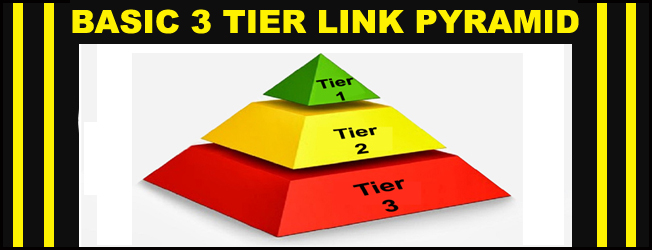 Reach 1st Page of Google with Basic 3 Tier Link Pyramid