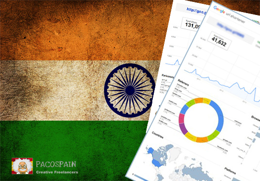 250 Indian Targeted Visitors for 30 Days with low bounce rate