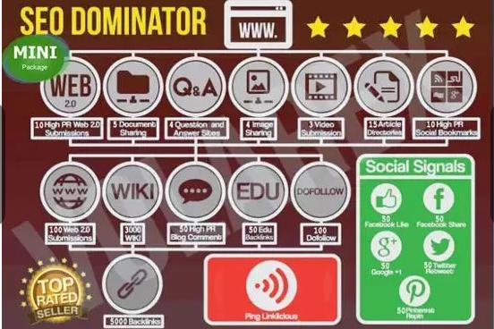 High Pr Social Seodominator Back link To Blog Site YouTube For Yahoo Bing Rank