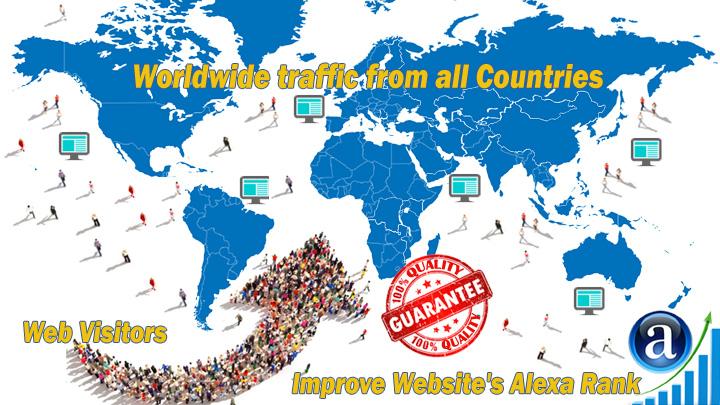 Send you 15.000 real worldwide website traffic visitors