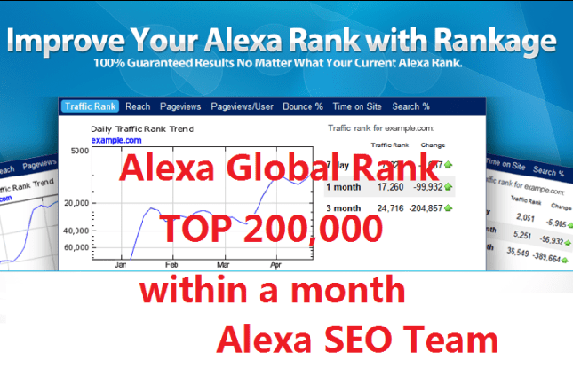 boost alexa global rank top 200,000 within a month
