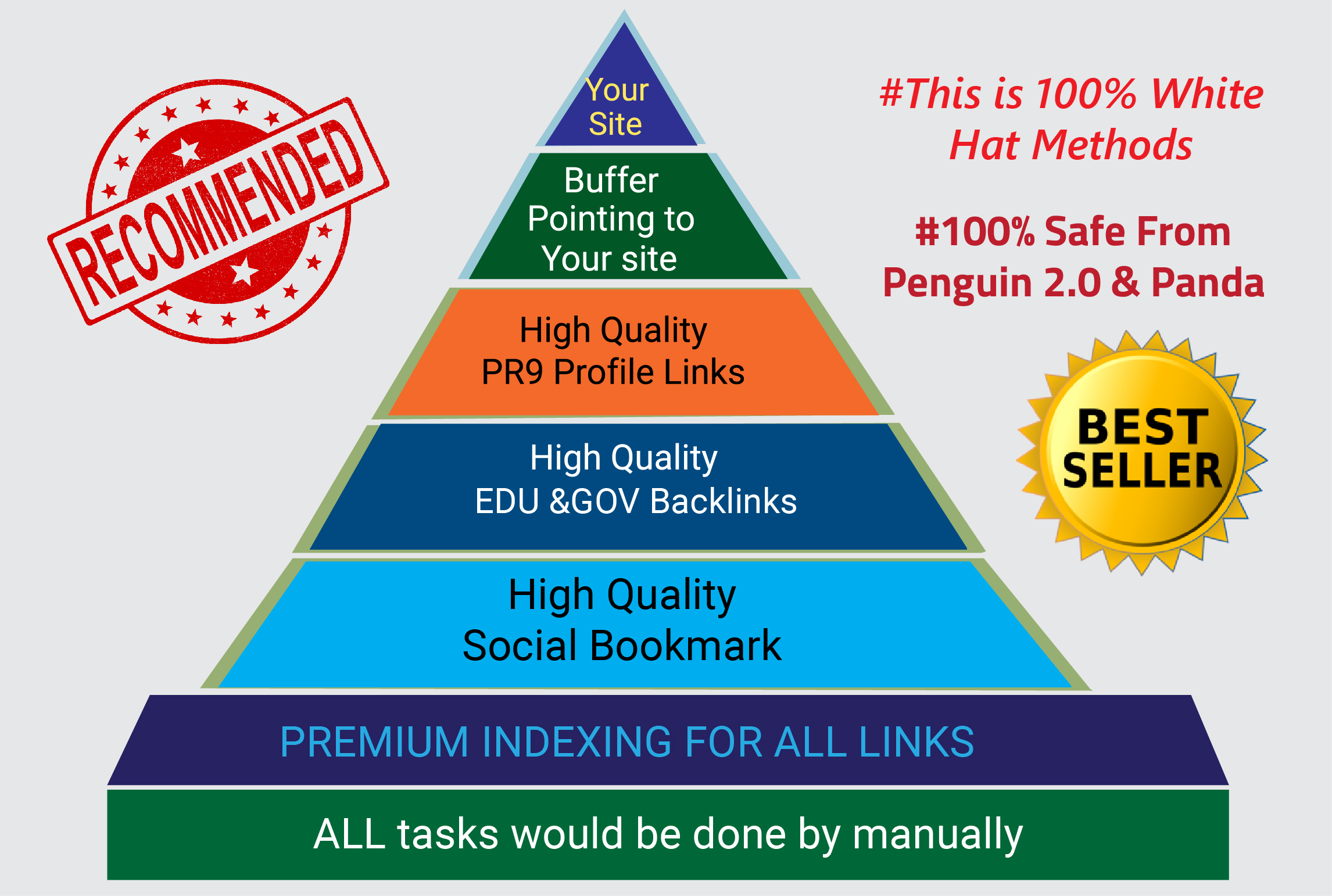 "Powerfull SEO - Advanced PYRAMID Service ""WHIT HAT Mathord """
