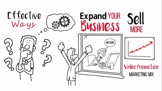 Get A Professional And Amazing Whiteboard Animation