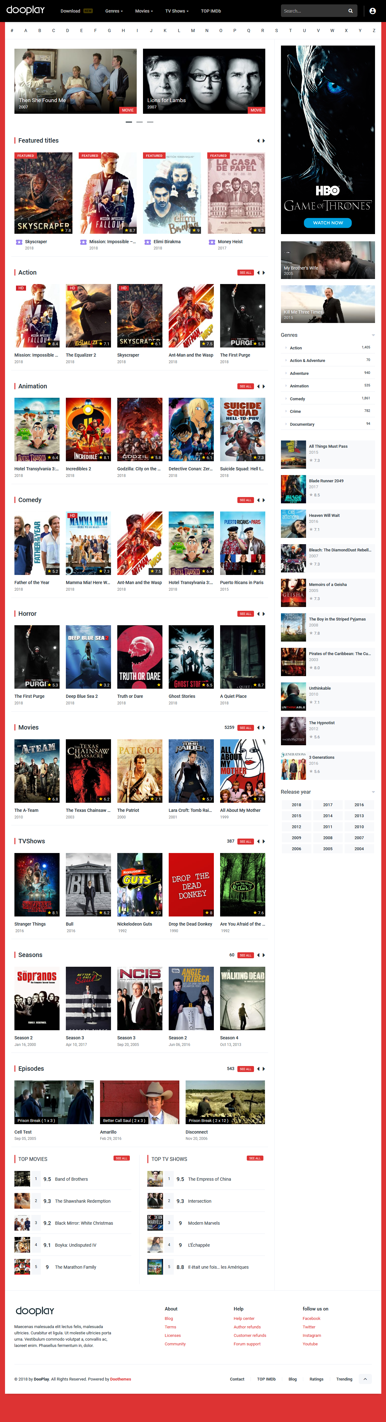 create movie site in wordpress imbd import included