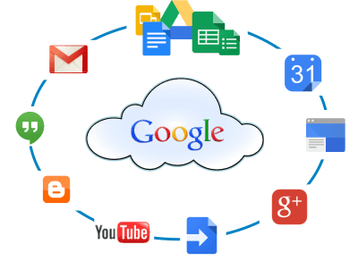 will make google stack using high authority for high qality backlink
