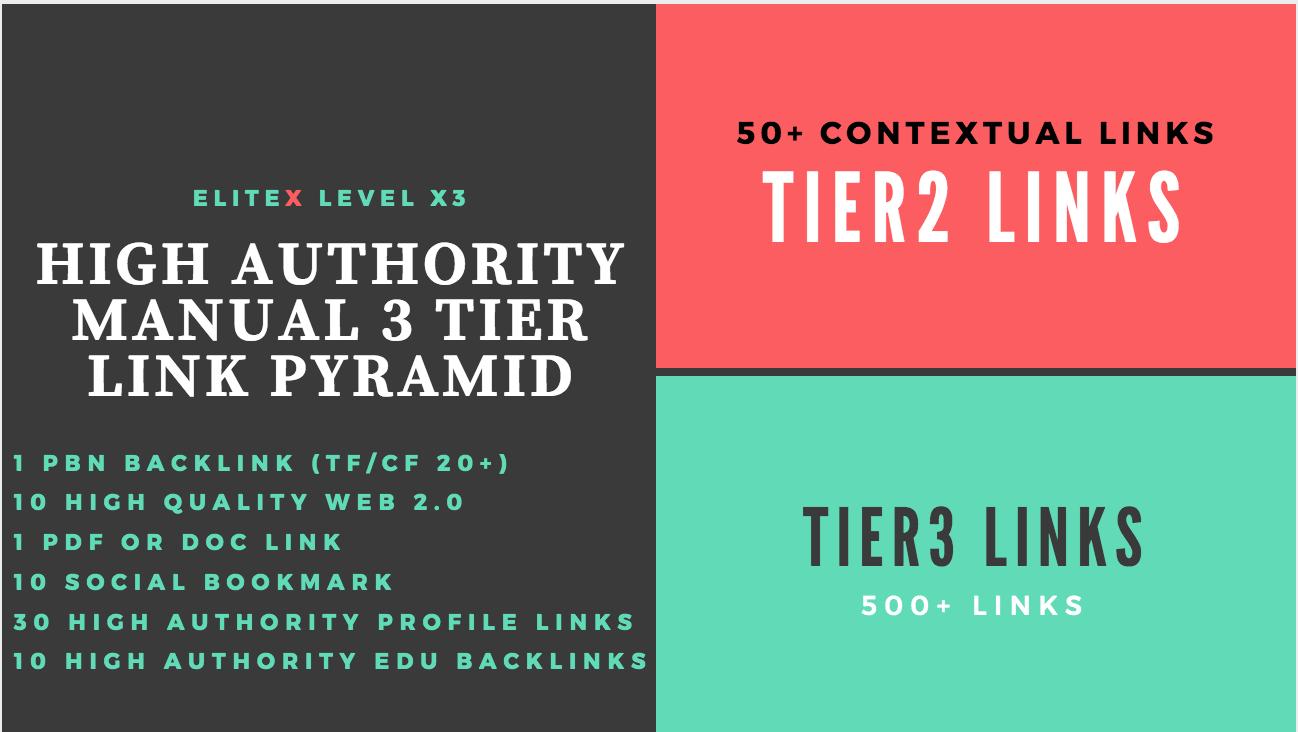 EliteX High Authority Manual 3 Tier Link Pyramid - PBN's, Web2.0s etc