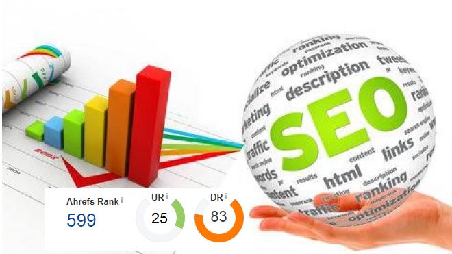 Create Backlink Quality Ah refs Rank 600,  Ur 25,  DR 83