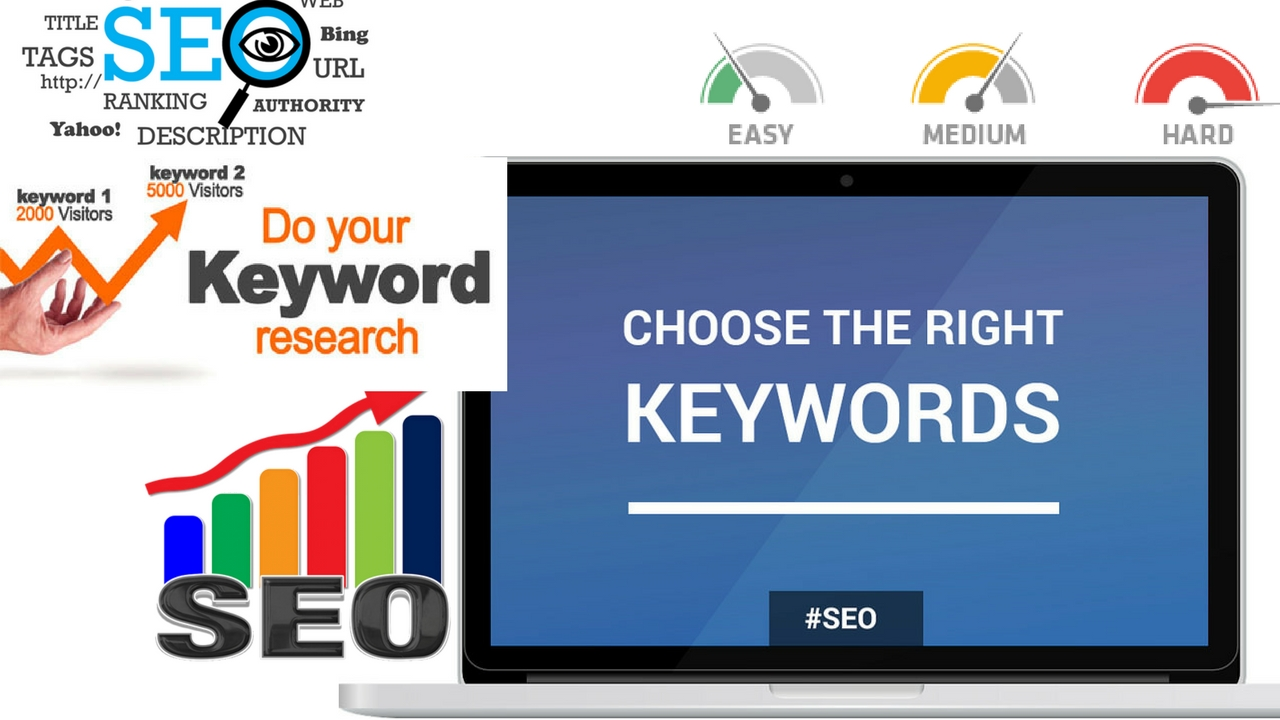 Do Deep Keyword Research For You