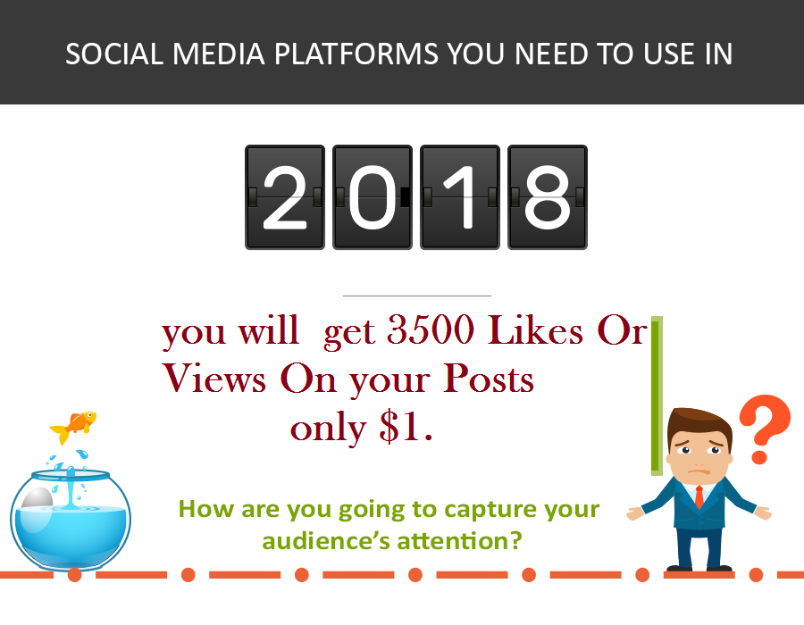 Instantly you will get 3500 Likes Or Views On your Posts