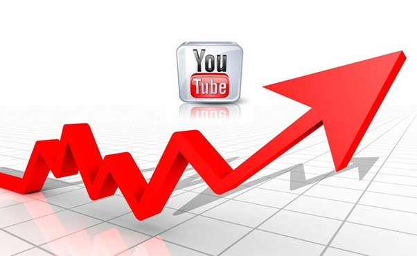 YouTube video Promotion and Marketing Through social media