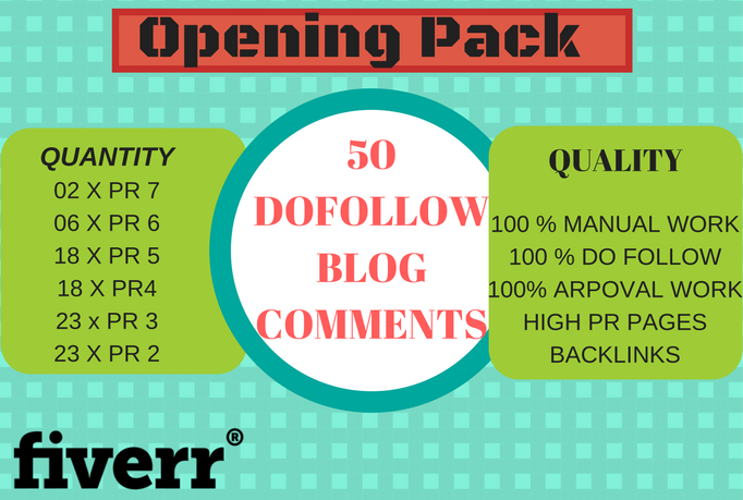 Do 80 High Da Pa Blog Commenting Backlinks For 5 Dollars