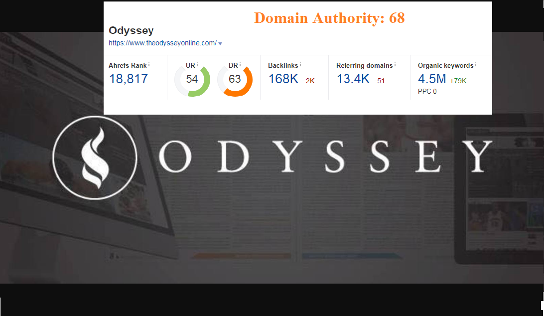 Publish Guest Post On Theodysseyonline.com DA68