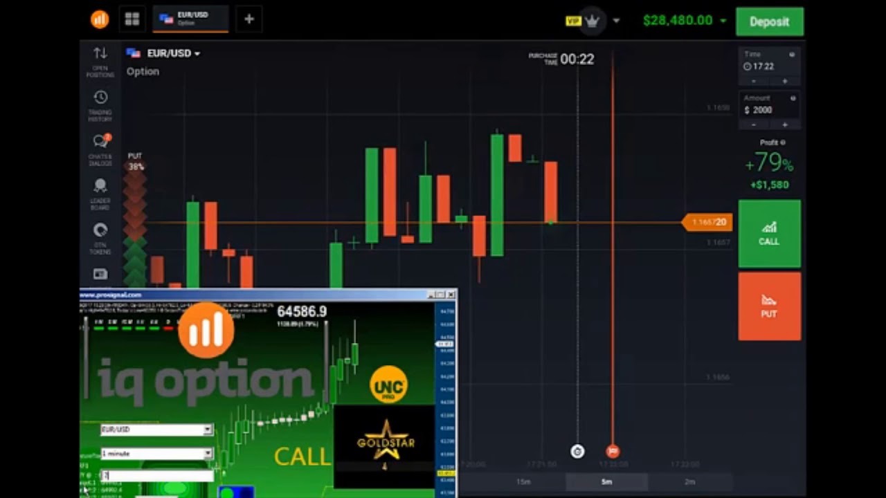 What is the best binary options software
