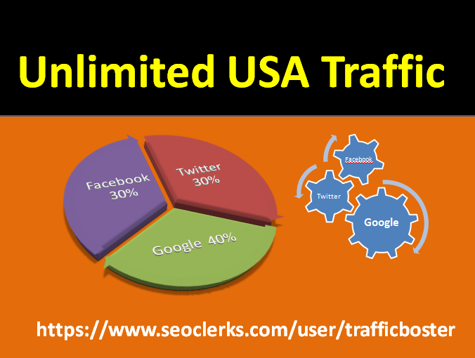Drive unlimited USA Traffic for 7 days