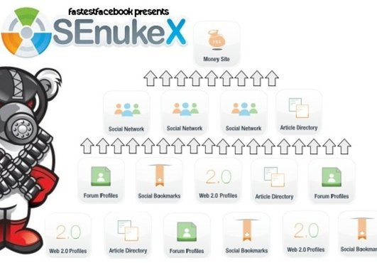 use SEnuke XCr to create over 3000 quality backlinks for your site within 72 hours using premium service templates and custom lists!!!!!!!!!!