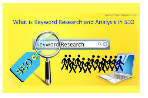 Keyword Research and competition analysis for your site