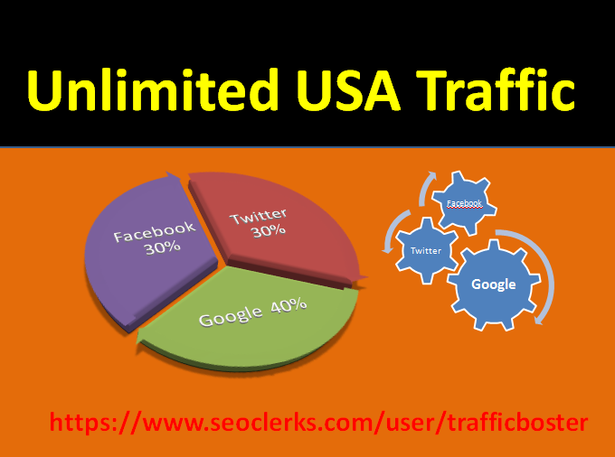 Drive Unlimited USA Traffic For 30 Days