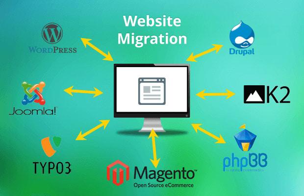 Migrate Wordpress Website In 24 Hours