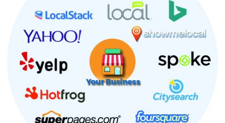 Create 40 USA local citations to improve local search