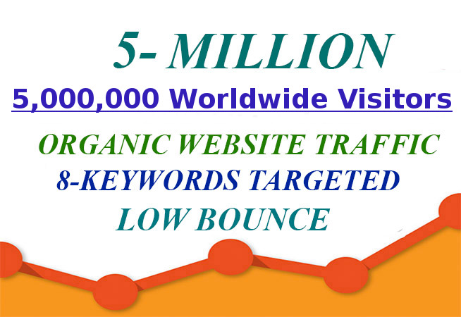 DRIVE 5 million 5,000,000 TARGETED Human Traffic to your Website or Blog