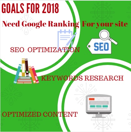 Want to rank your Website in Google.