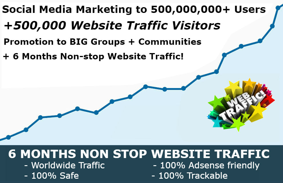 50,000,000 Social Media Marketing and 500,000 Website Traffic Explosion service