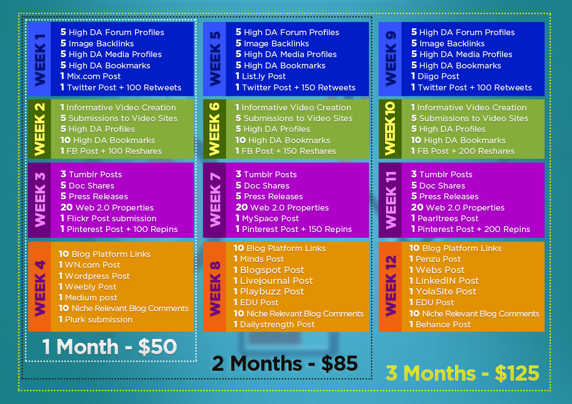 90 Days Of SEO Link Building Service, Continuous Backlinks For 3 Months