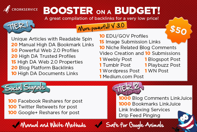 100 Blog Platform Links - Mix SEO Backlinks