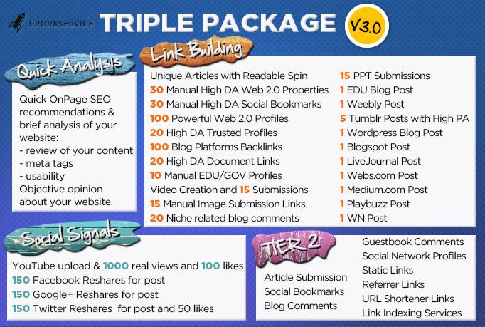 50 Manual High DA Social Bookmarks with full report