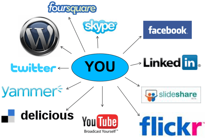 I will create 100 manually social profile backlinks