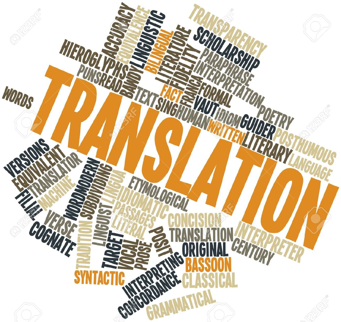 Translate Words And Articles From English To Spanish
