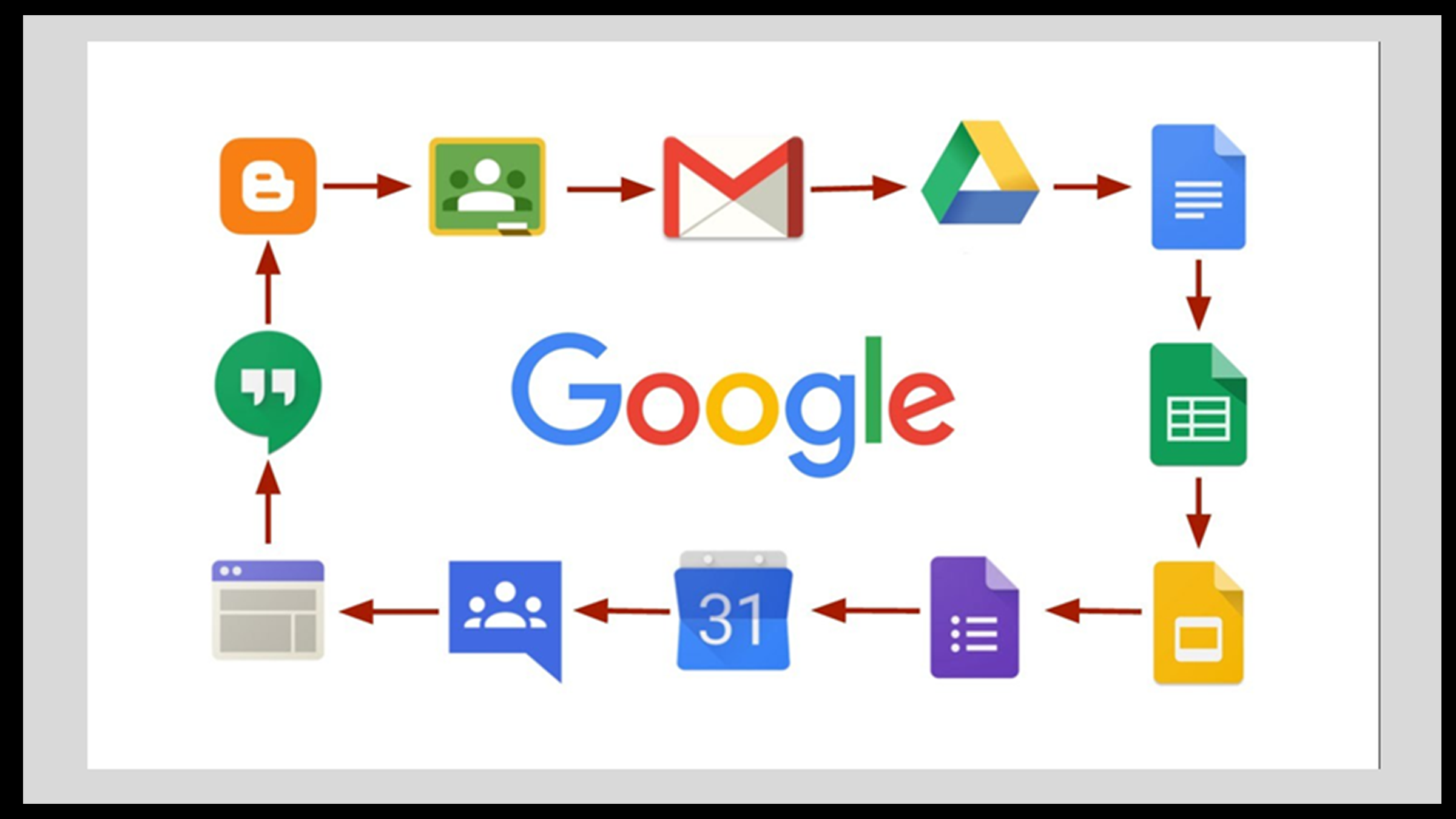 Do Google Entity Stacking Links for X Websites