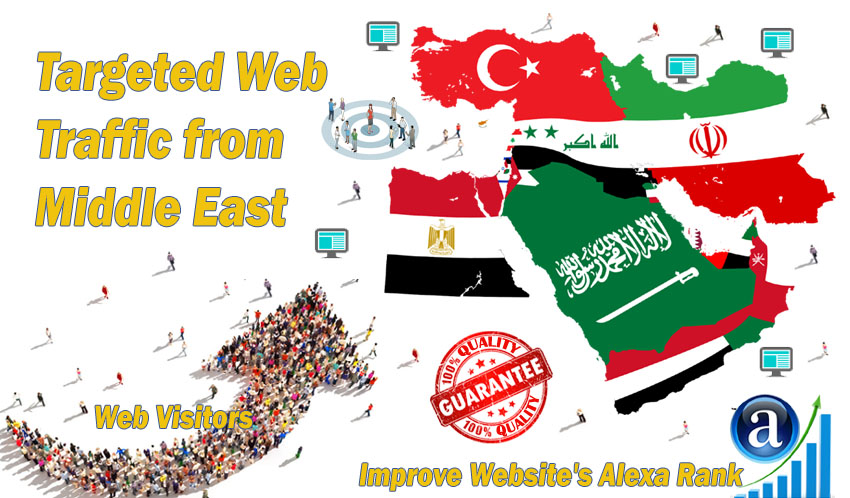 Send 25000 Middle East web visitors real targeted geo traffic