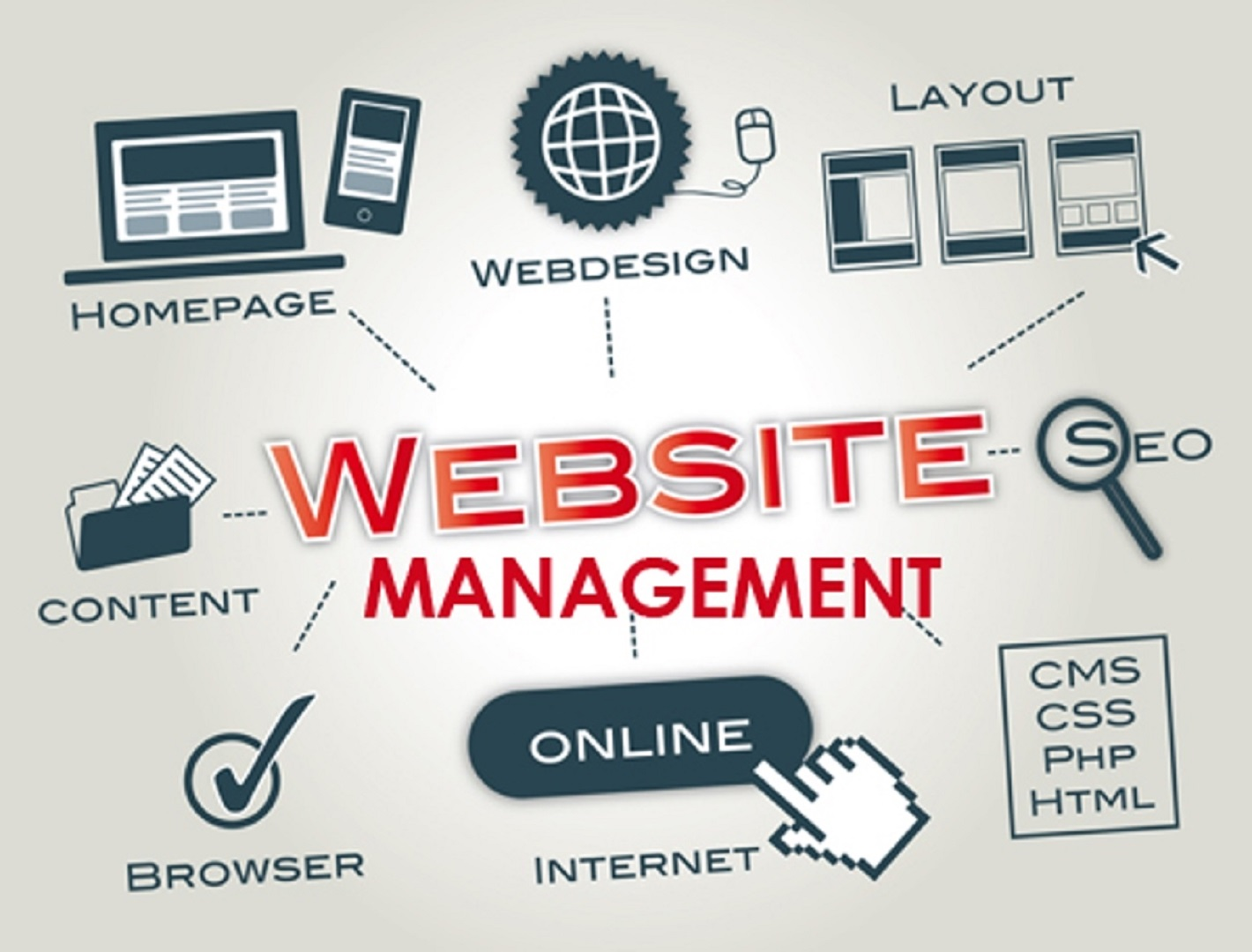 Complete Website Management Service For You