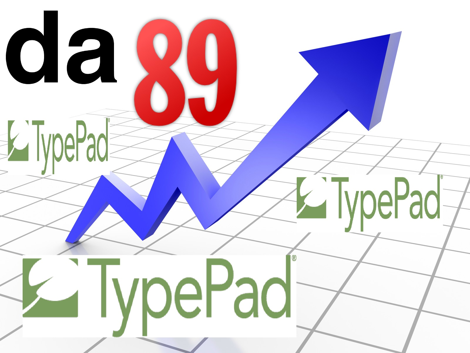 Get you a Dofollow backlink on TypePad. com