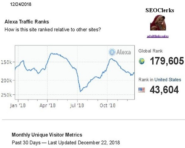 I will improve your Alexa Rank below USA 80k and Global 800k