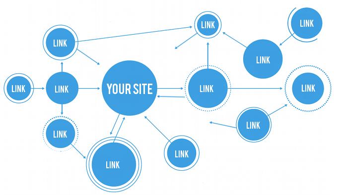 40 PBN DA 70 + 100 Web 2.0 Backlinks With A Login Account