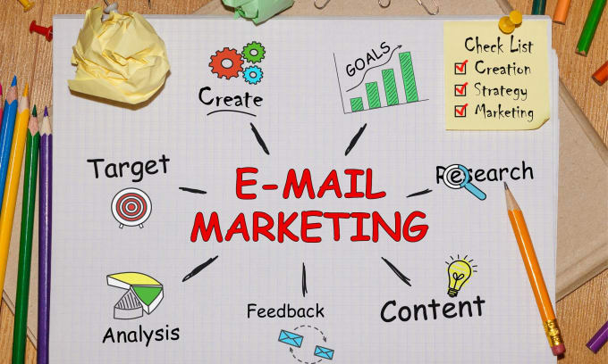 Email Marketing strategy with 10 Million email list of USA, UK and Canadian People