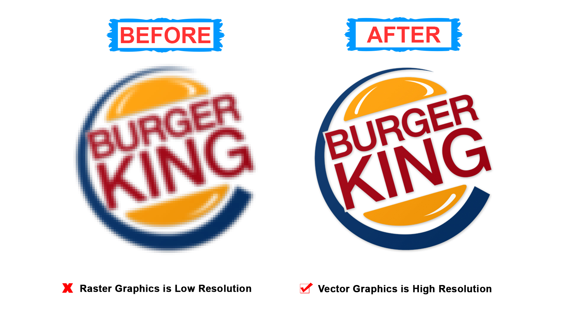 professionally vectorize your logo or anything