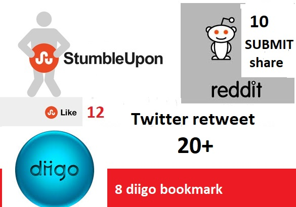 we add 10 reddit submit,  12 stumbleupon like, 8 diigo bookmark, 20+ retweet