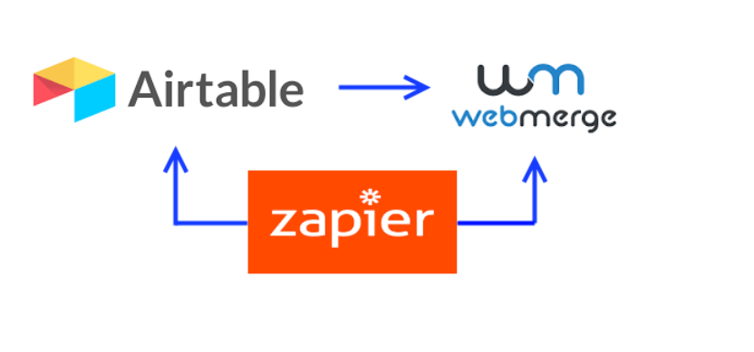 integrate Airtable WebMerge Trello through webhook API and Zapier