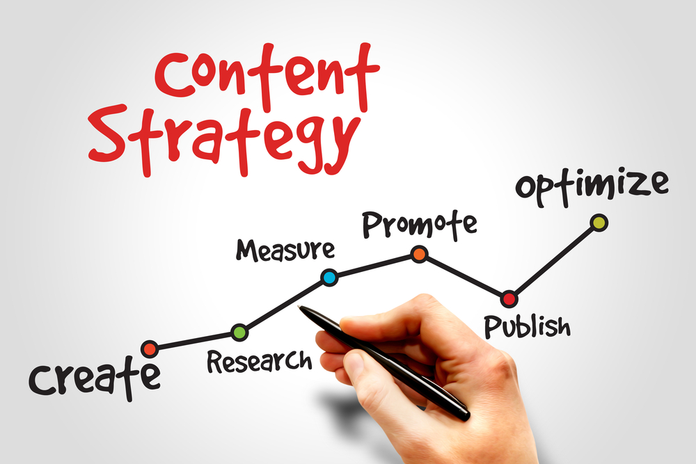 I can write a quality SEO article for your blog plagiarism free