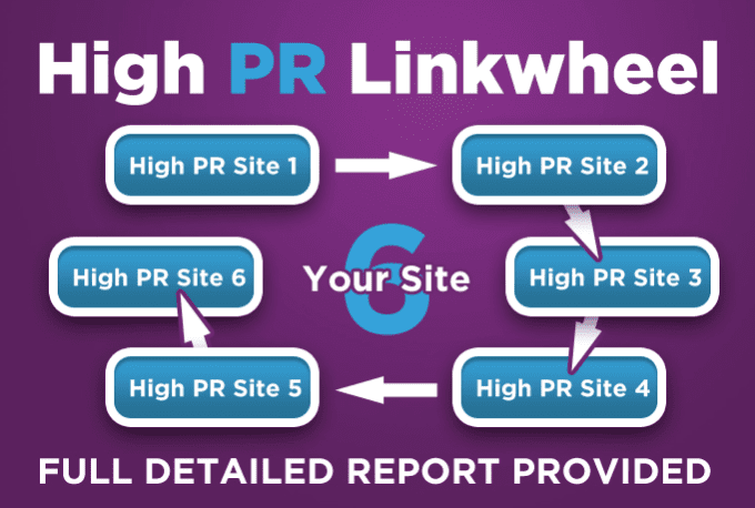 Manually Create A Seo Link Wheel On High Pr Da Sites ...