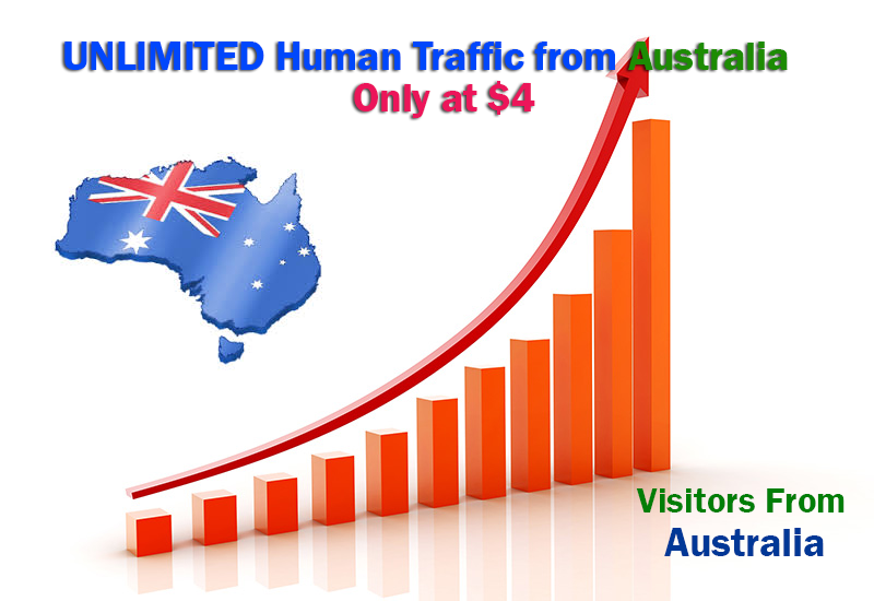 Australia - 7 Days Traffic from Social media