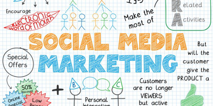 I Will Do any Promotion Social Media Marketing