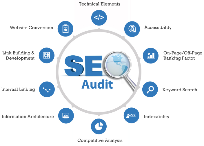seo audit report for your website
