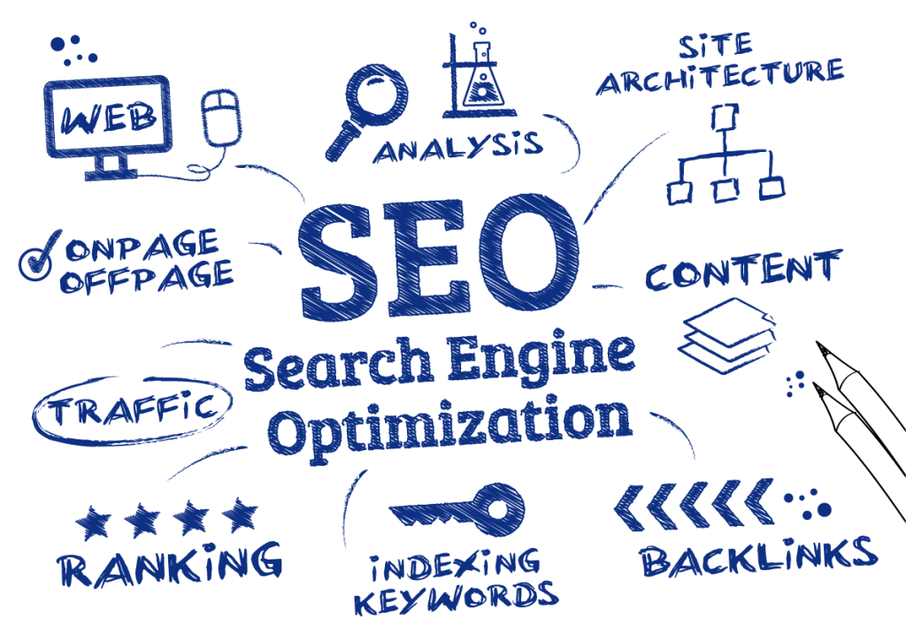 Full SEO and Linkbuilding with Keyword Research