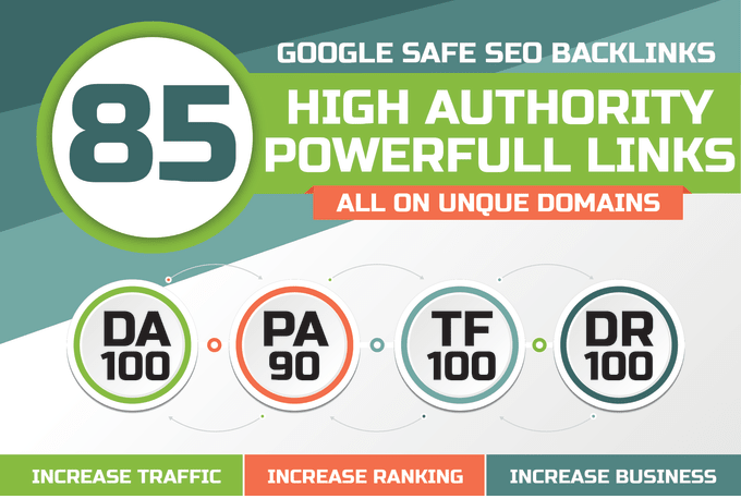 Provide 3000 SEO Backlinks,  To Website Improving