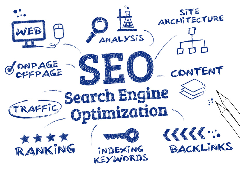 on-page SEO of five pages
